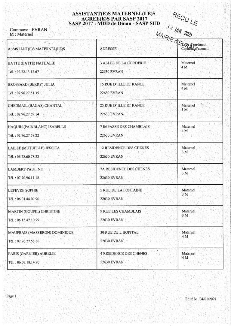 Liste assistantes maternelles 2021 Évran
